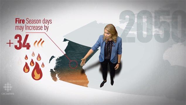 加拿大广播公司报道2050年BC省会出现的天气变化