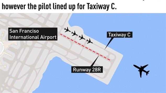 Vídeo: Un controlador evita el peor desastre aéreo en la historia