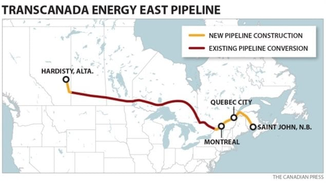 TransCanada Corp.'s proposed pipeline project, which would carry 1.1 million barrels a day, runs from Hardisty, Alta., to an export terminal in Saint John, N.B.