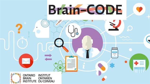 Images tirées du site web du projet Brain-CODE de l'Institut ontarien du cerveau