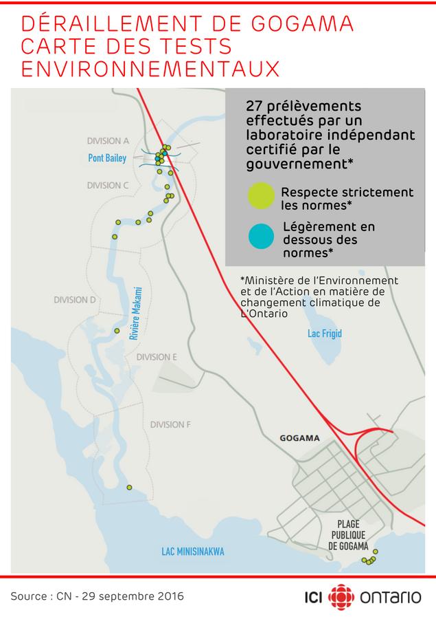Carte des 27 prélèvements effectués par un laboratoire indépendant certifié par le gouvernement de l'Ontario. La très grande majorité respecte strictement les normes