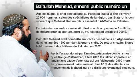 Baïtullah Mehsud