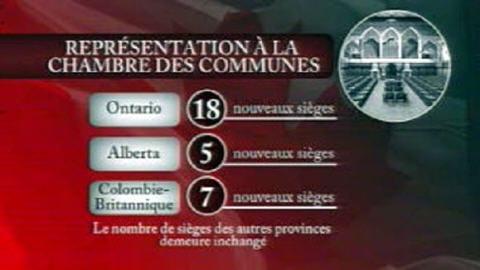 Les nouveaux sièges prévus par le projet de loi