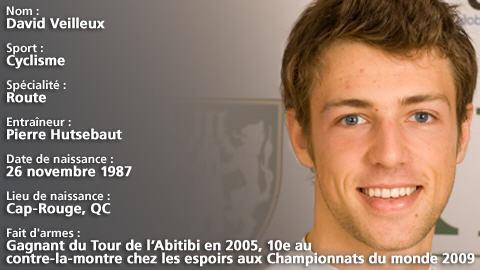 David Veilleux