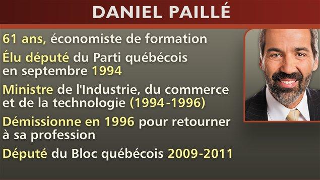 Le parcours de Daniel Paillé