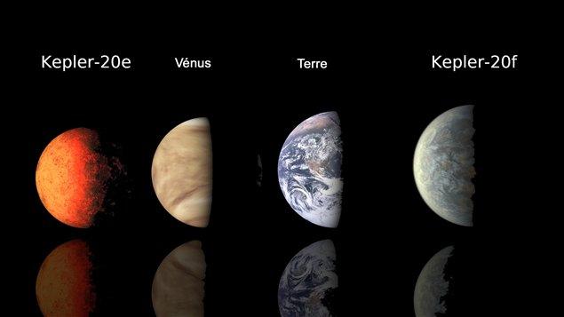 Comparaison entre les deux nouvelles exoplanètes et Vénus et la Terre