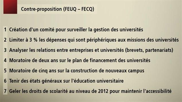 La contre-proposition de la FEUQ et de la FECQ