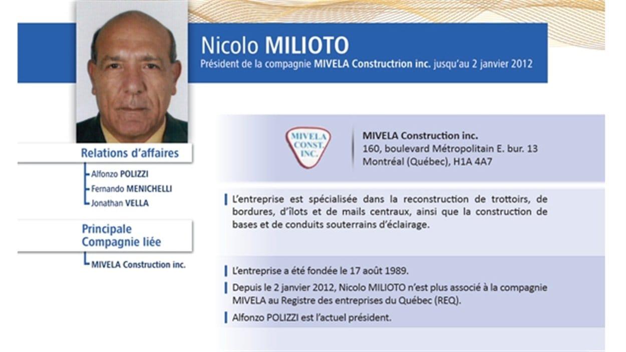 Document déposé à la Commission Charbonneau sur Nicolo Milioto