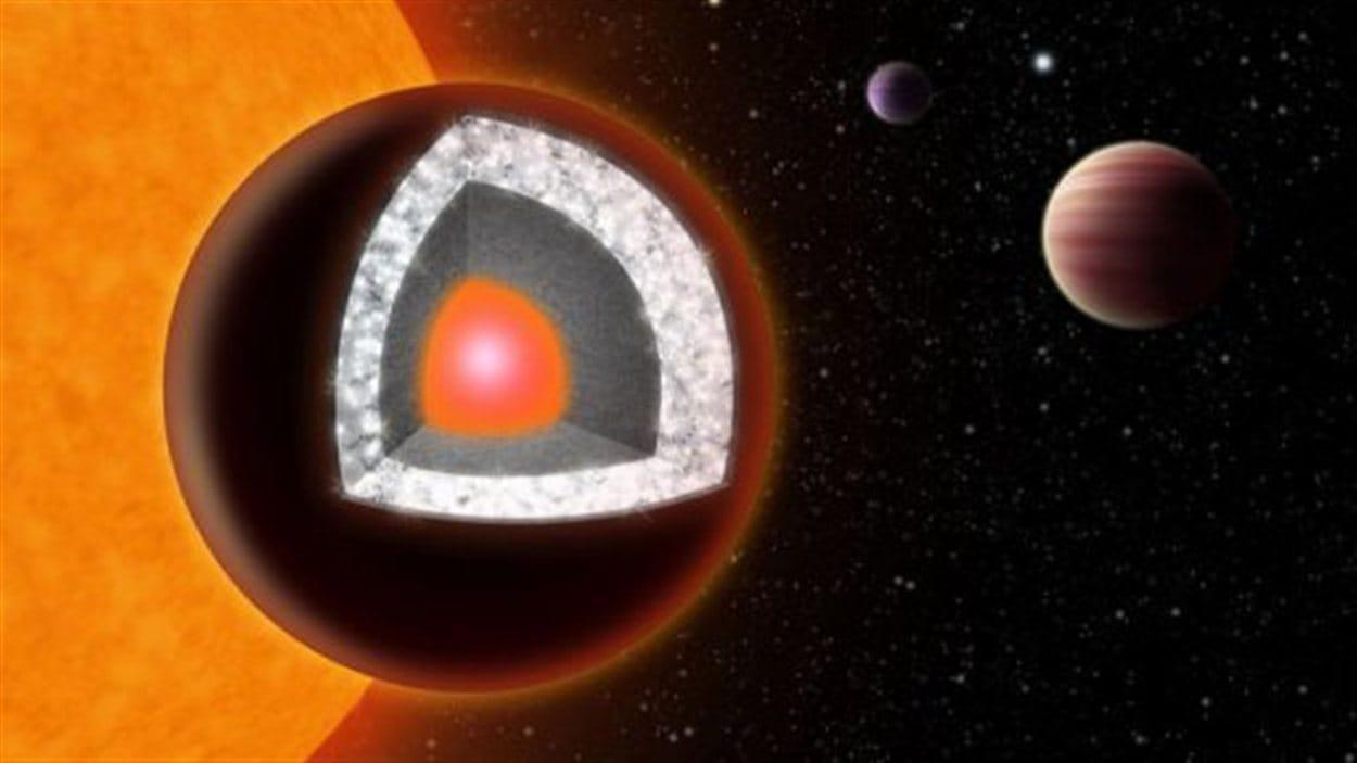 Illustration de l'intérieur de la planète 55 Cancri-e.