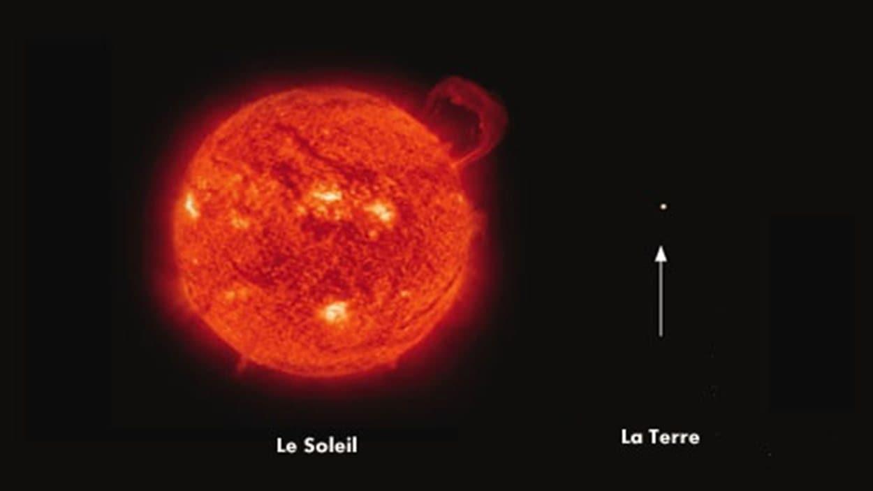 Comparaison de la grosseur du Soleil et de la Terre