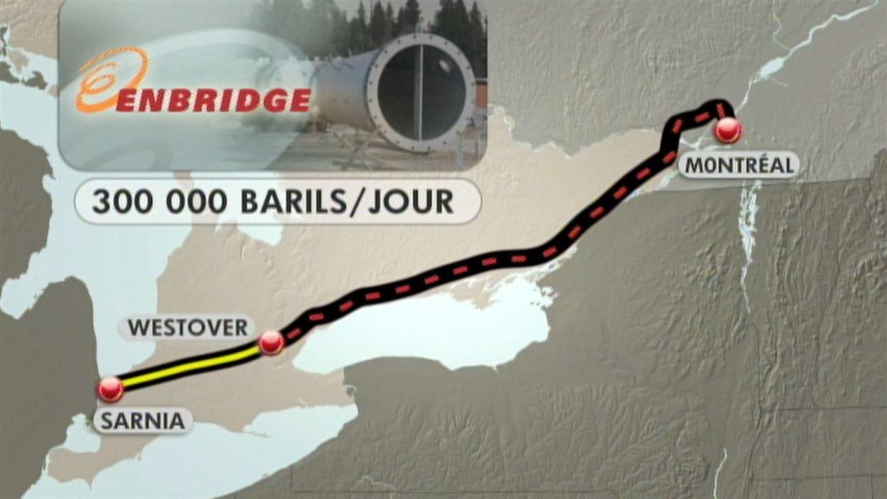 La carte du pipeline reliant Sarnia à Montréal