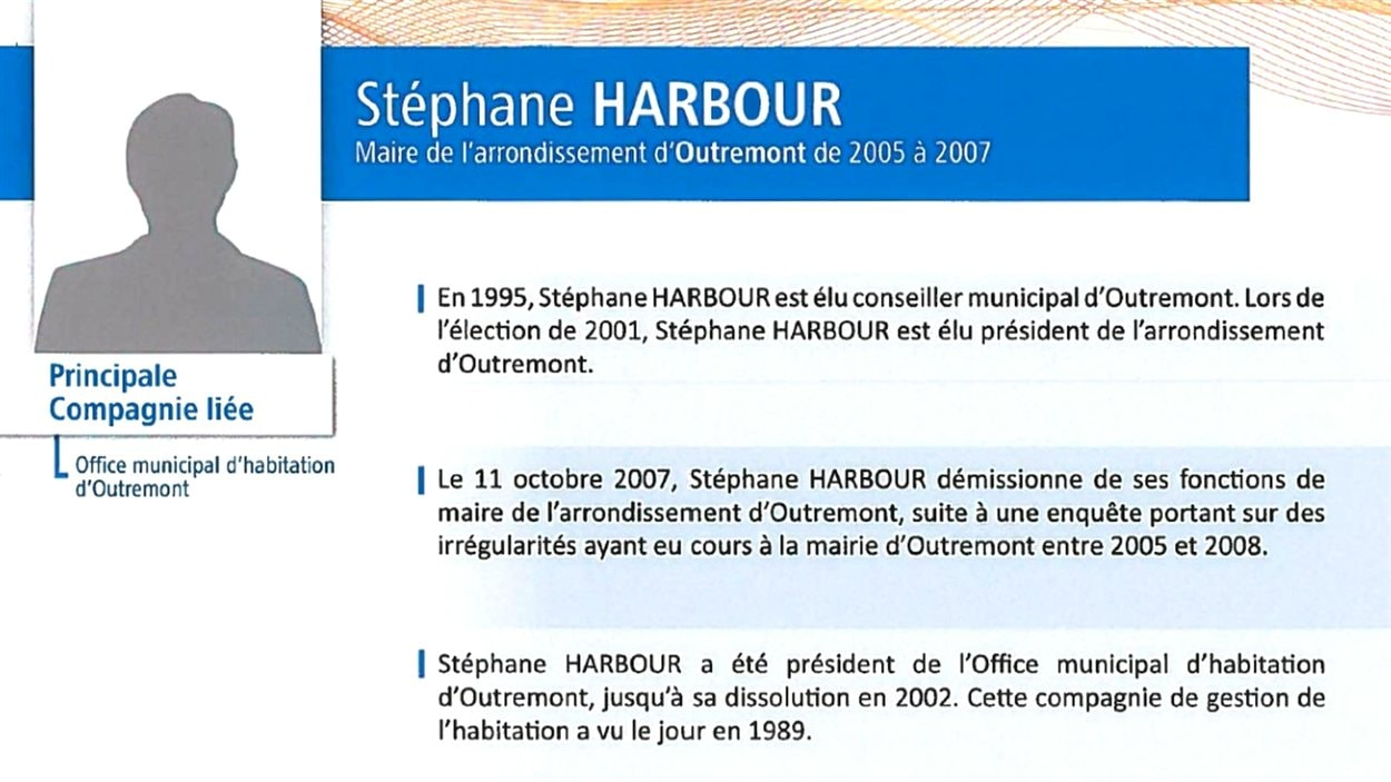 Stéphane Harbour