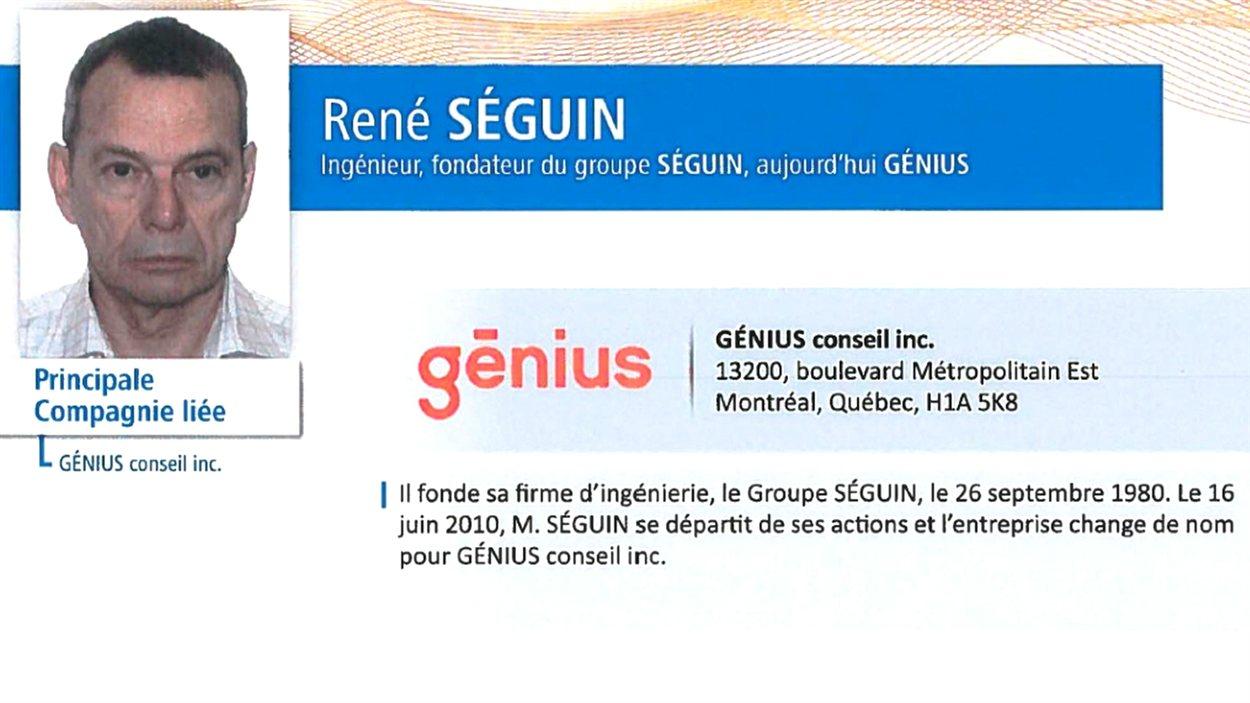 René Séguin