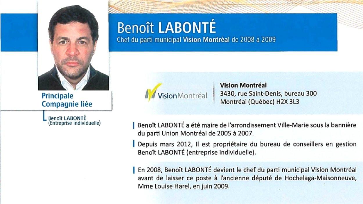 Benoît Labonté