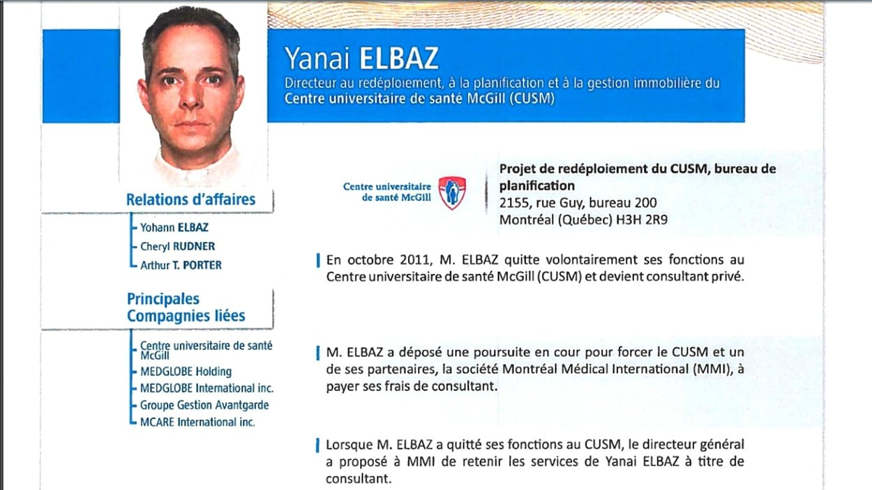 Yanai Elbaz