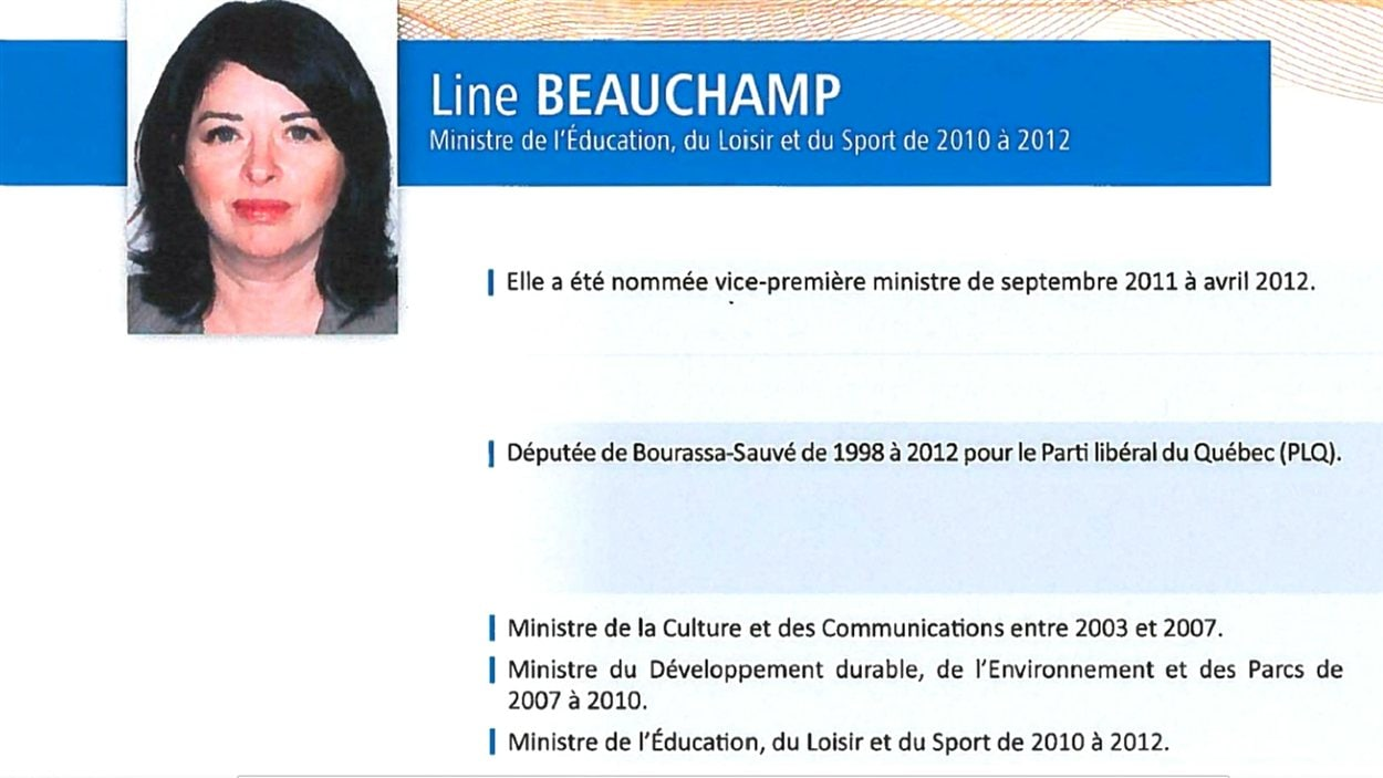 Line Beauchamp