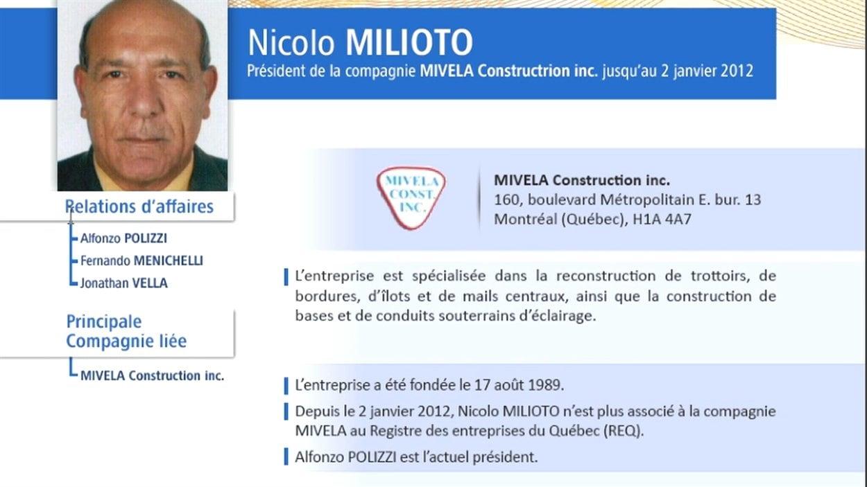 Nicolo Milioto