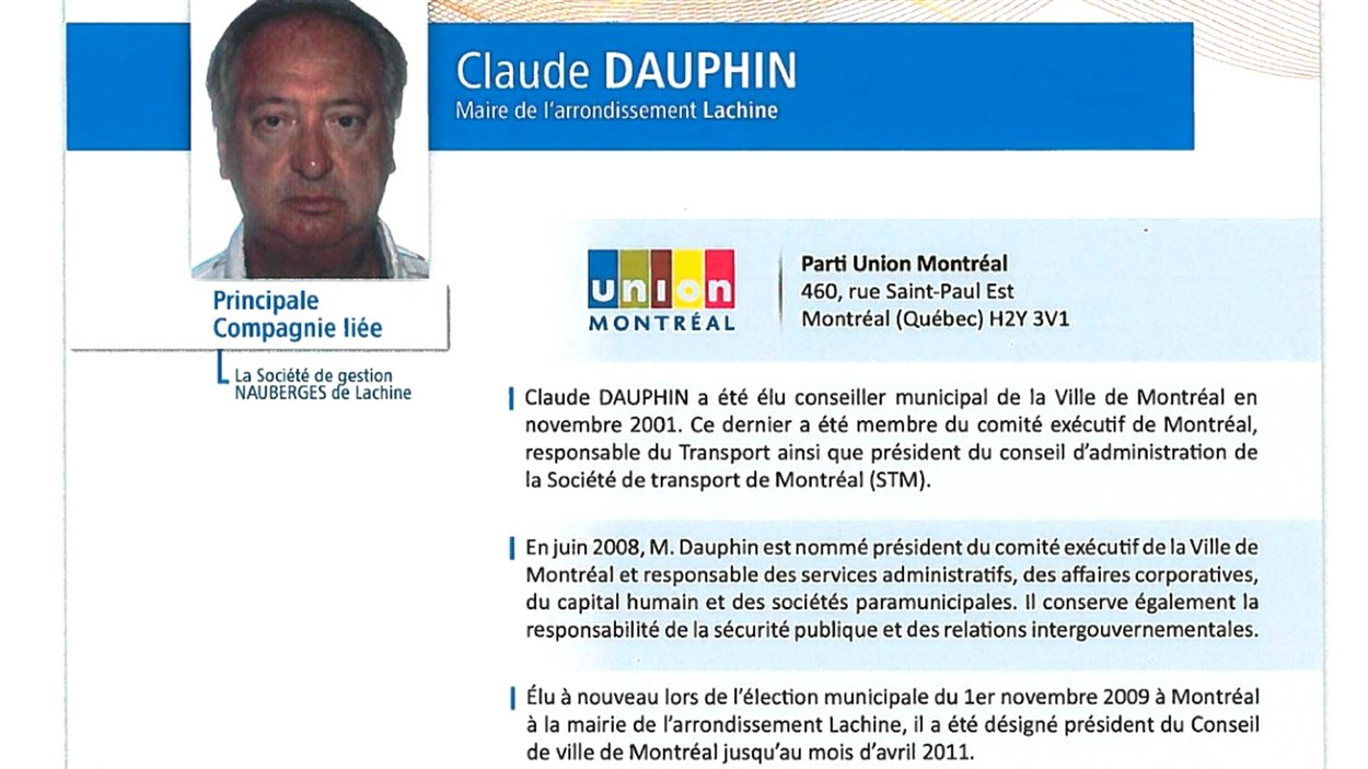 Fiche de Claude Dauphin