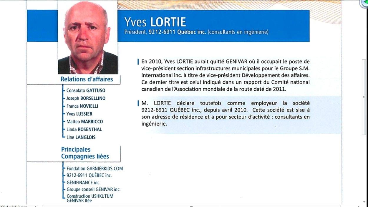 Yves Lortie