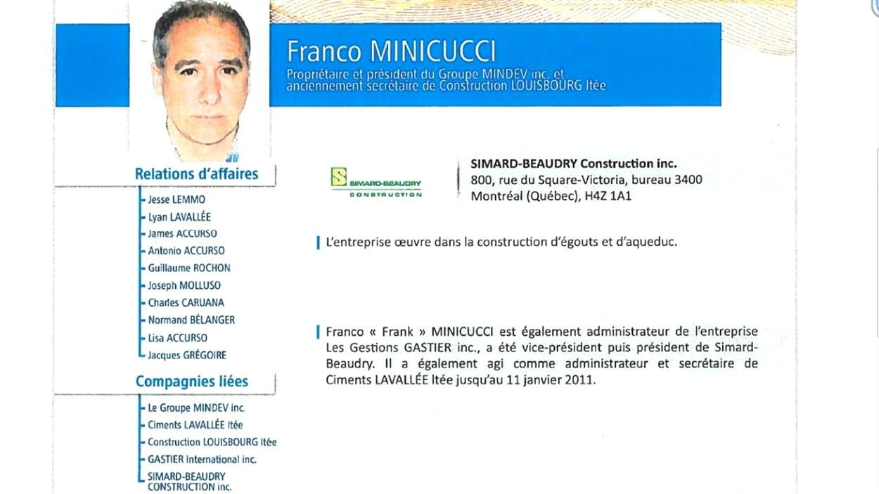 Franco Minicucci