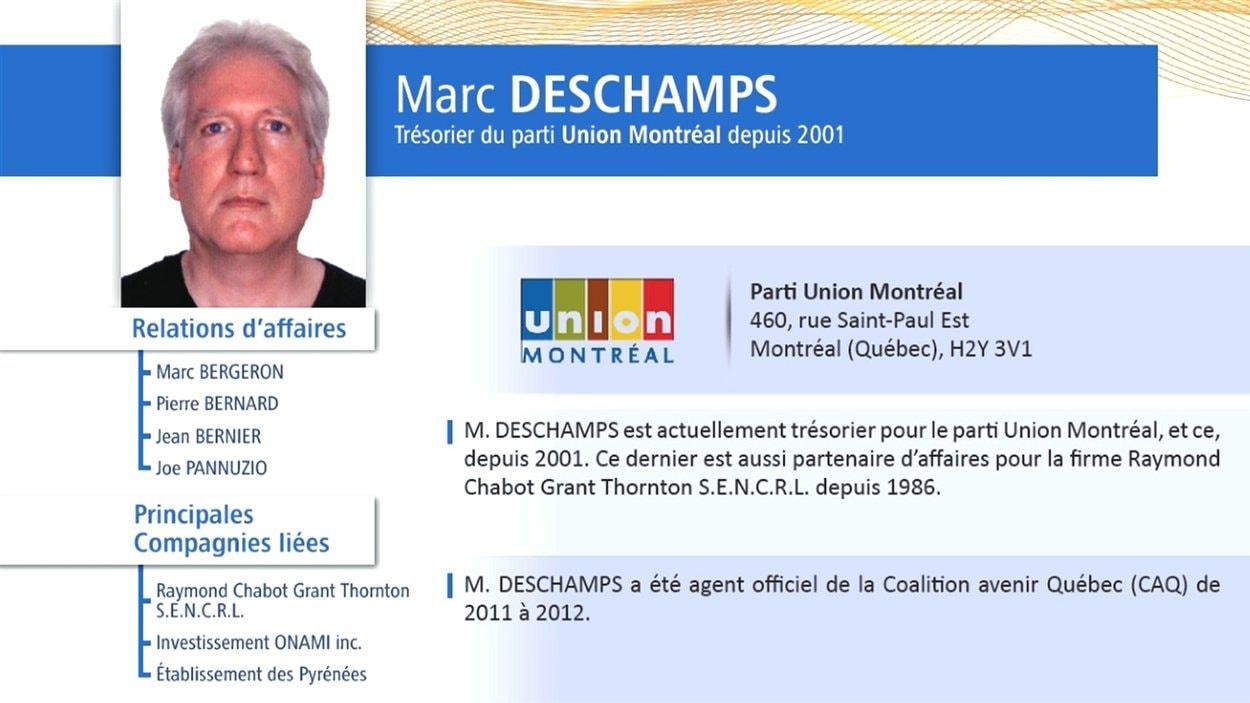 Marc Deschamps