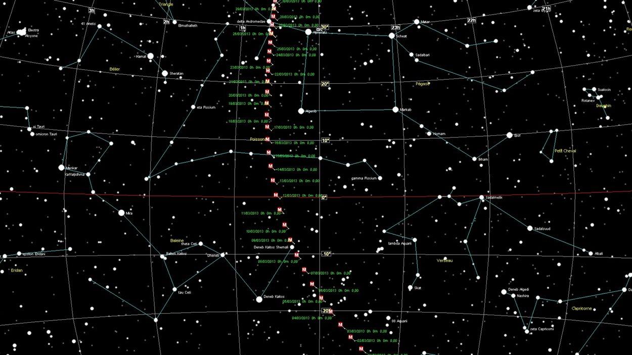 La trajectoire de la comète Pan-Starrs C/20011 L4 en mars 2013.