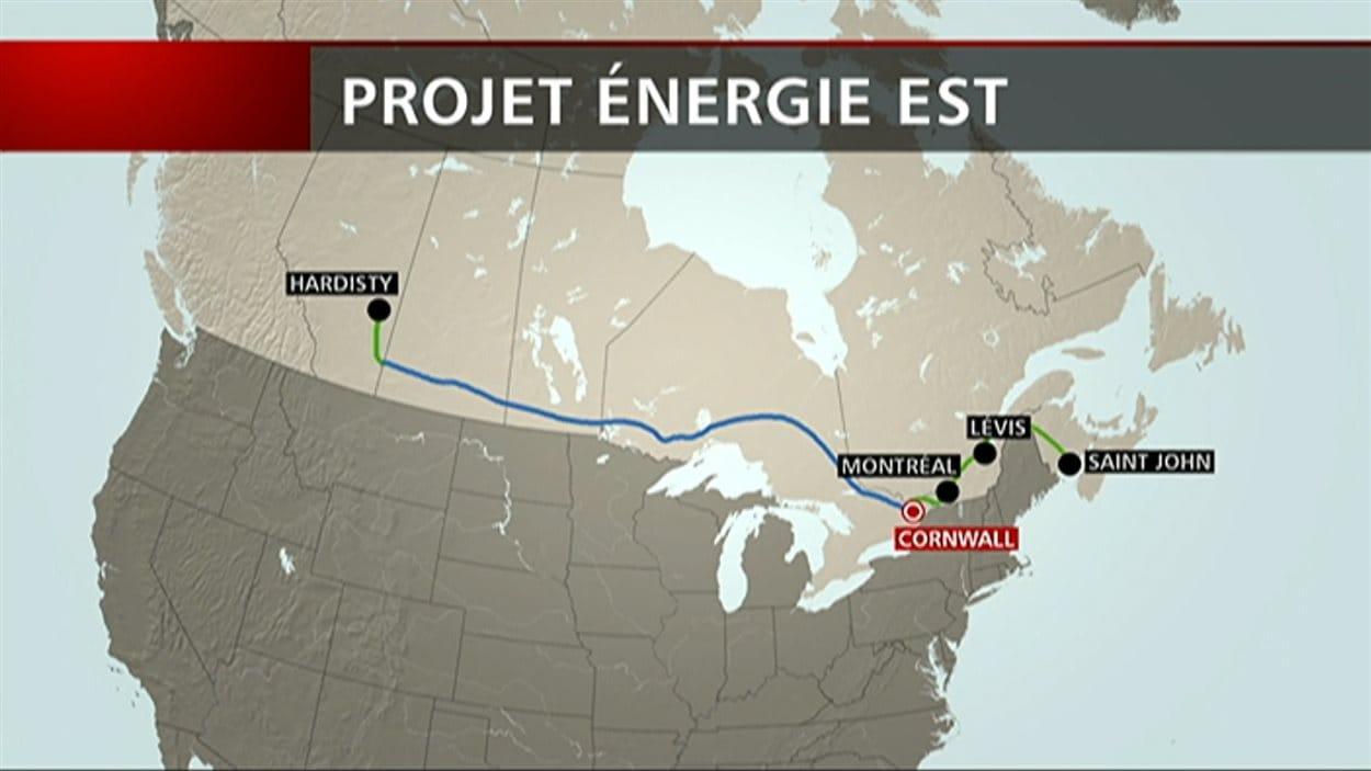 Projet d'oléoduc Énergie Est de la pétrolière Transcanada