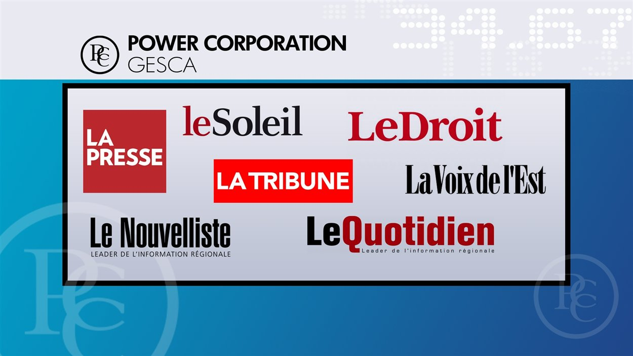 Les quotidiens de Gesca, propriété de Power Corporation