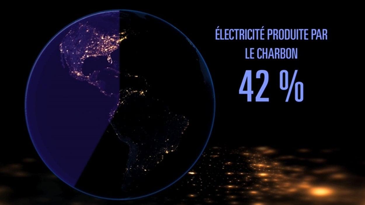 Électricité produite par le charbon sur le globe