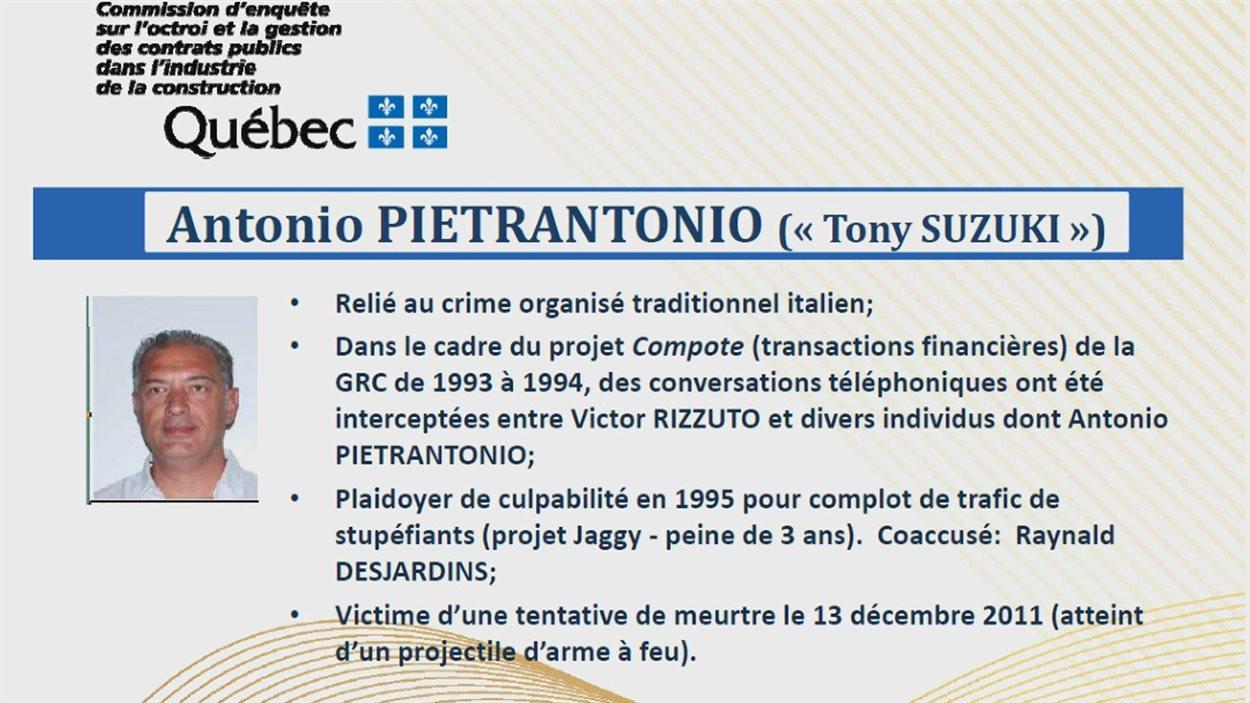 Antonio Pietrantonio alias Tony Suzuki