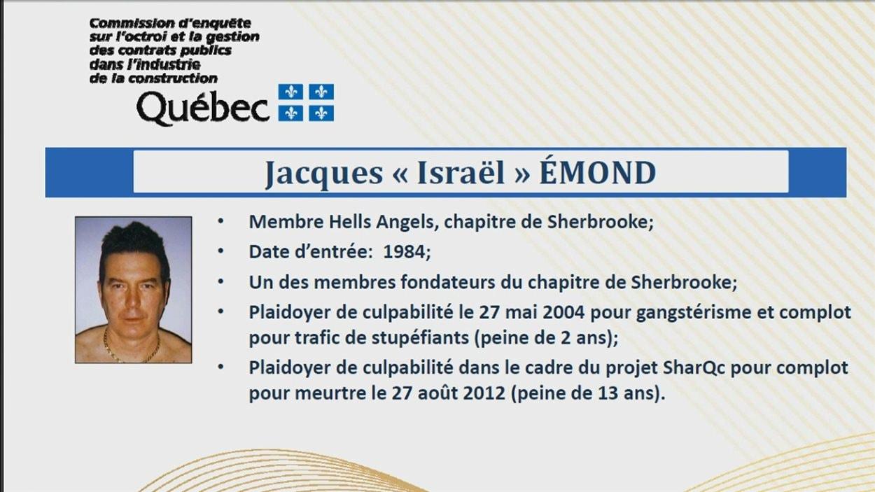 Jacques Israel Émond