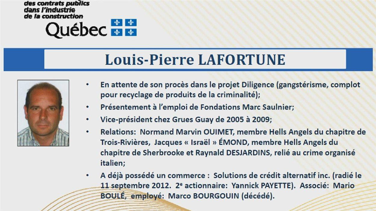 Louis-Pierre Lafortune