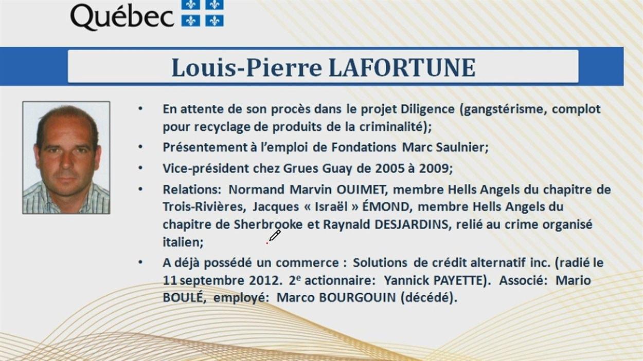 Fiche de Louis-Pierre Lafortune