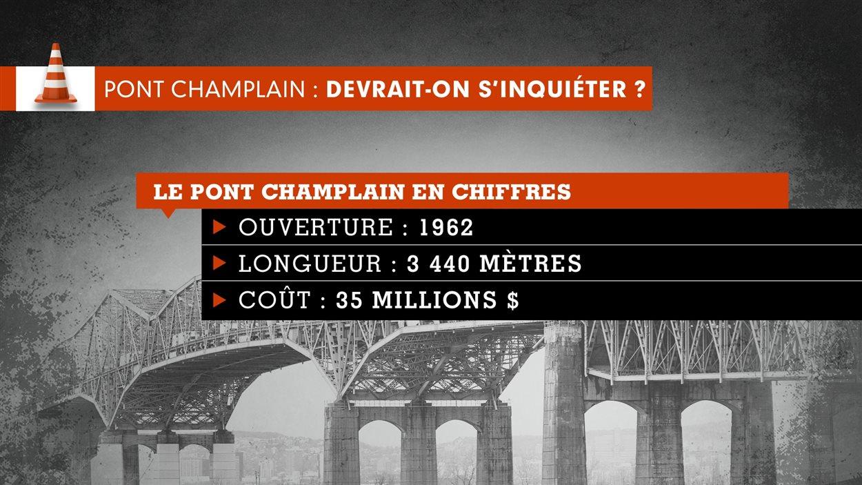 Tableau de données sur le pont Champlain