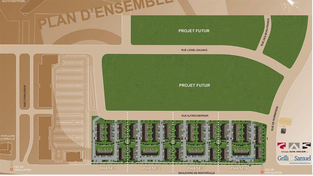 Plan du projet de quartier «Avaugour»