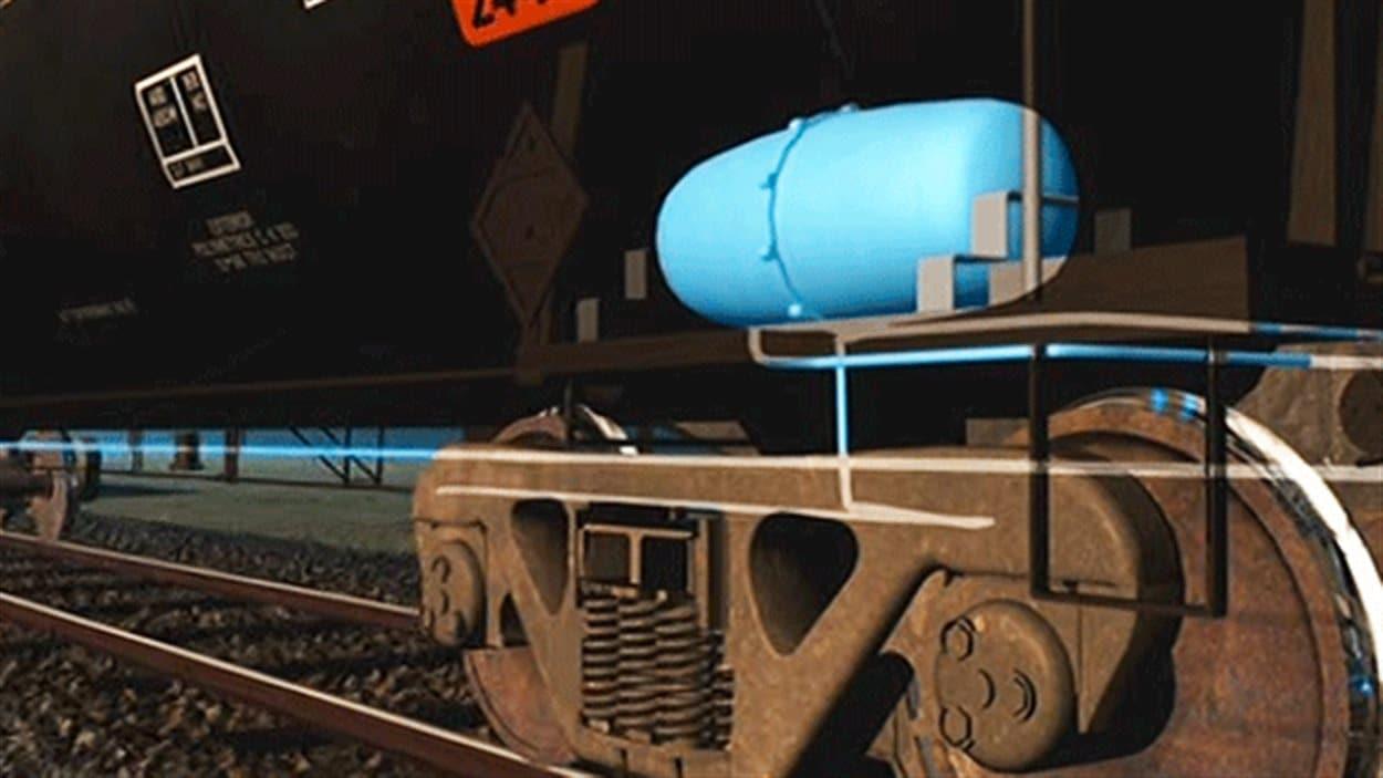 Les freins pneumatiques d'un train