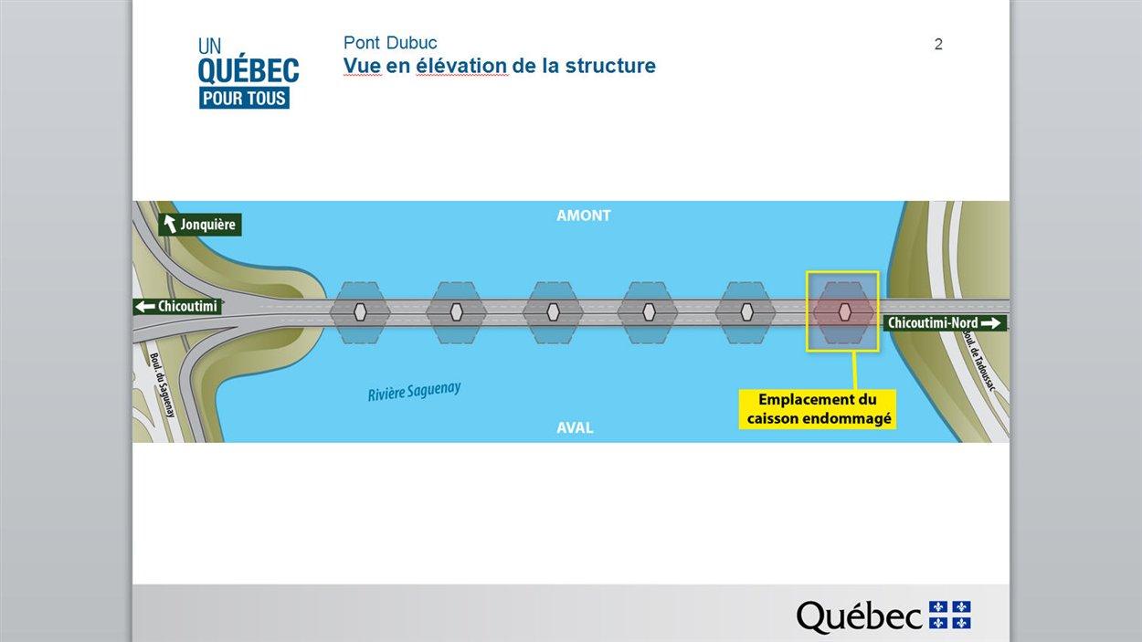 Vue en élévation de la structure du pont