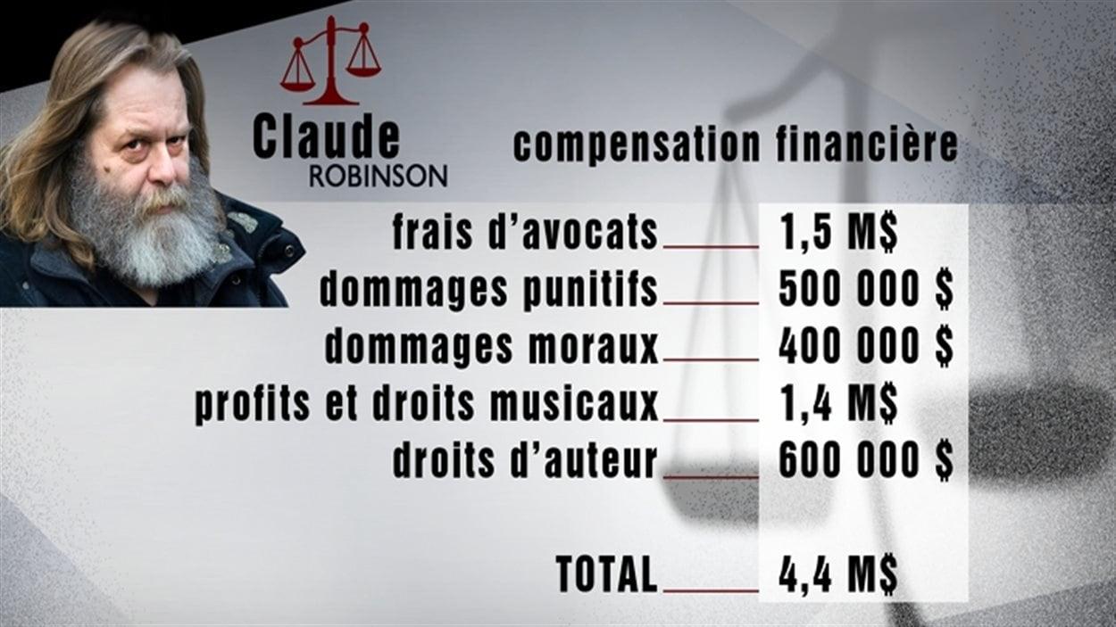 Compensation financière octroyée par la Cour suprême à Claude Robinson