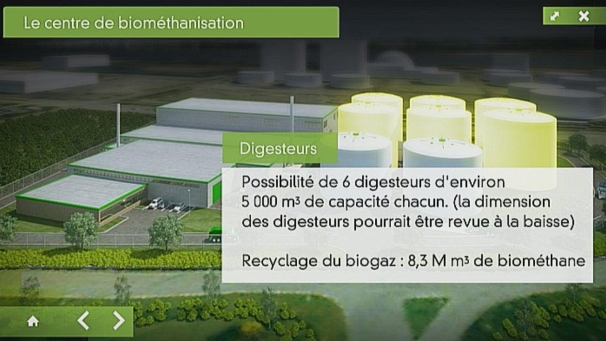 Le centre de biométhanisation