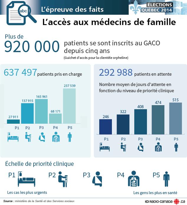 medecins-famille.png