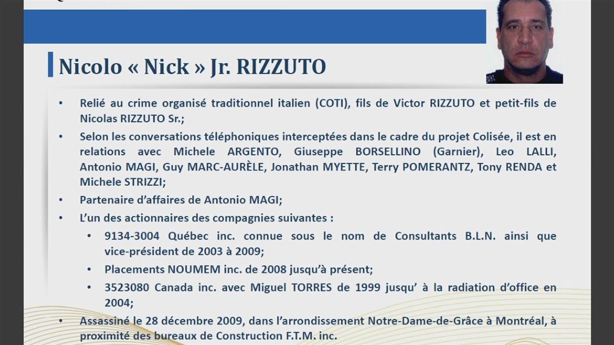 Fiche de Nick Rizzuto fils