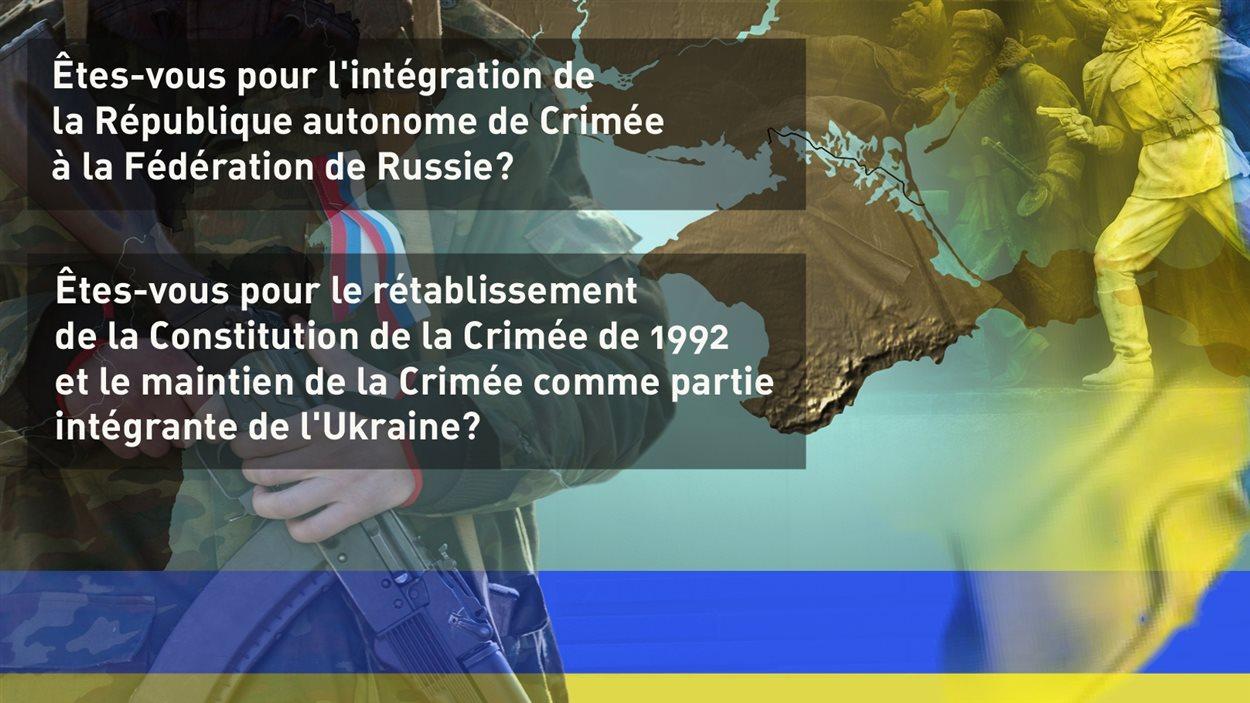 Les habitants de la Crimée pourront répondre à deux questions lors du référendum du 16 mars 2014.