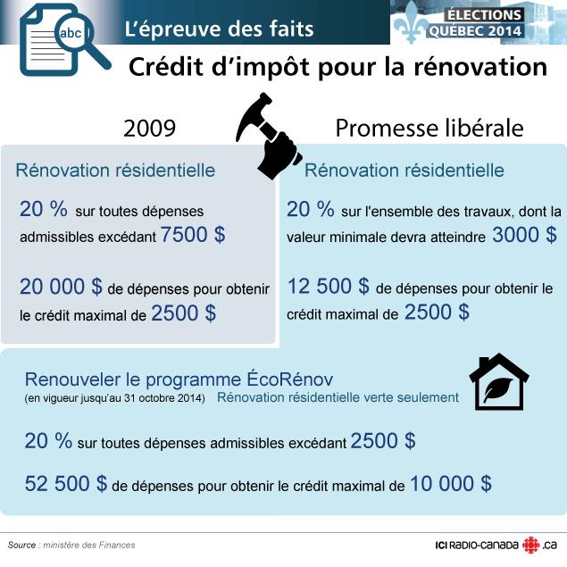 Crédit d'impôt pour la rénovation