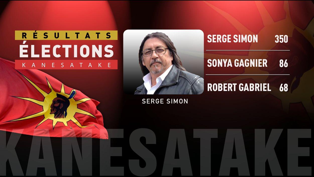 Résultats des élections tenues à Kanesatake le 3 mai 2014