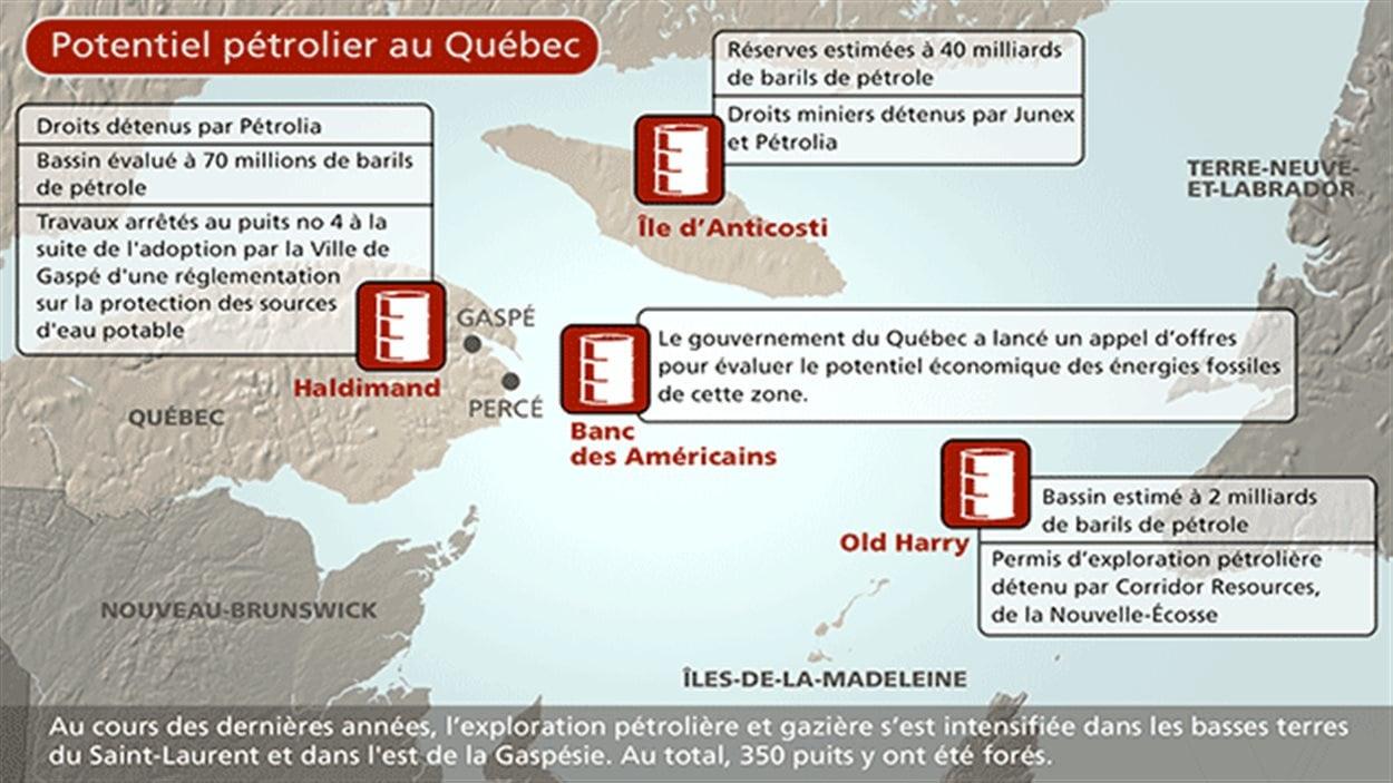 Le potentiel pétrolier au Québec