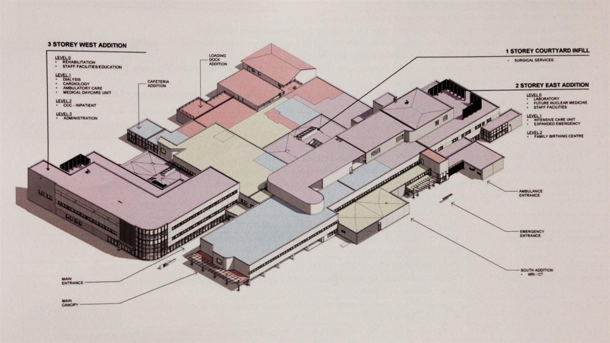 Plan du nouvel hôpital général de Hawkesbury
