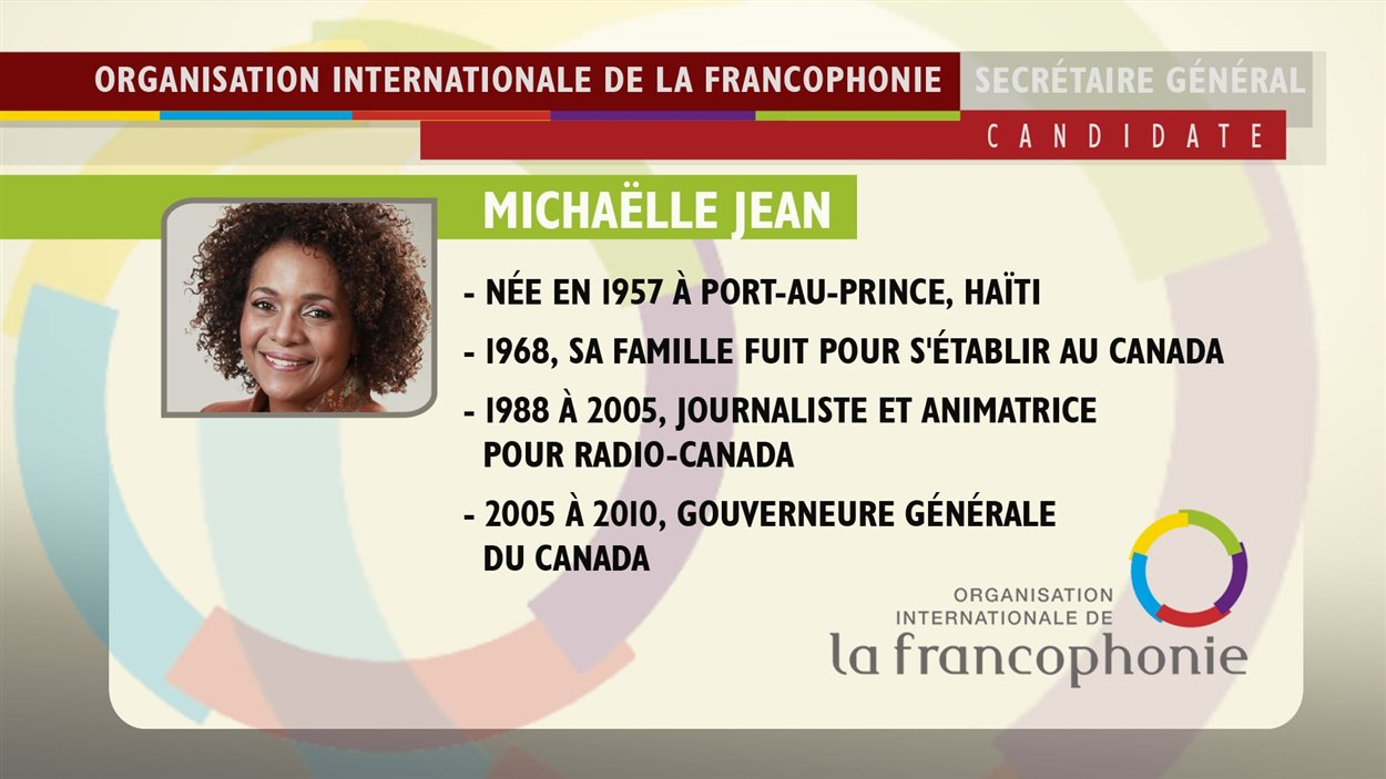 Michaëlle Jean