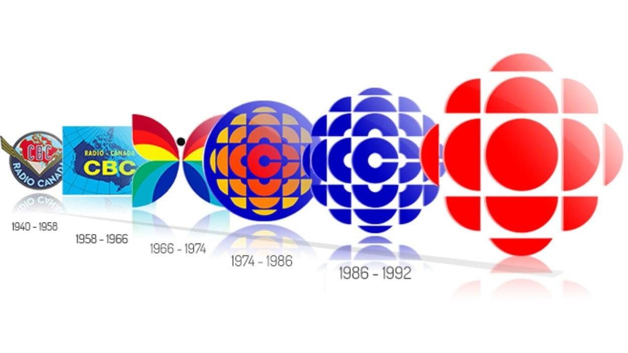 L'évolution de l'identité visuelle de CBC / Radio-Canada de 1940 à nos jours.