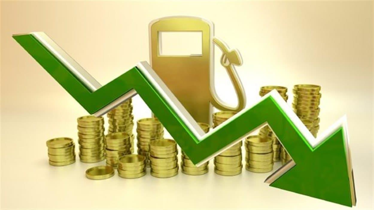 Baisse du prix du pétrole