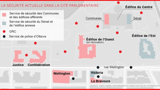 La sécurité actuelle dans la Cité parlementaire